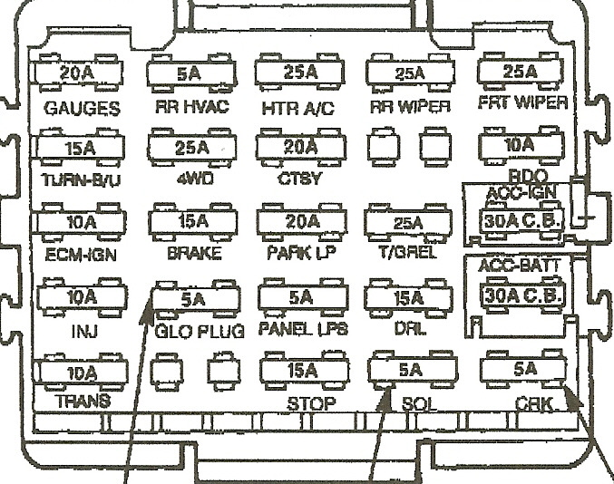 93 chevy silverado fuse box  wiring diagram diodedirect