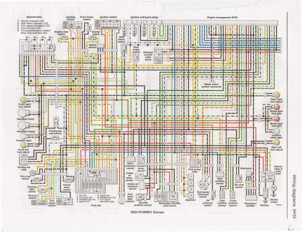 Gsxr 600 Wiring Diagram Wiring Diagram