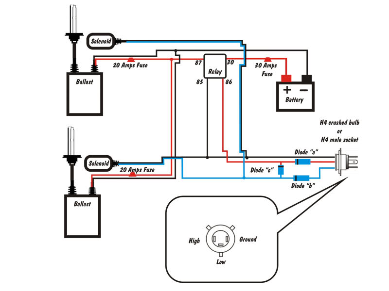 Outstanding Xenon Wiring Diagram Wiring Diagram Data Wiring 101 Cranwise Assnl