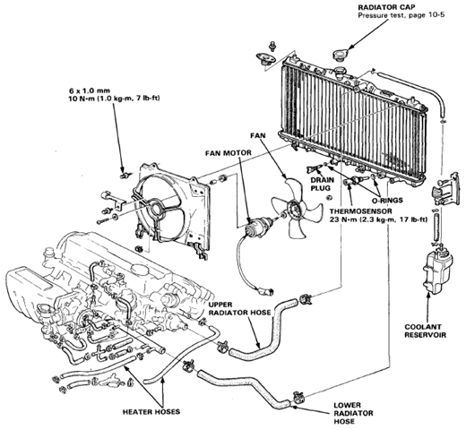 32 2000 Chevy Cavalier Cooling System Diagram