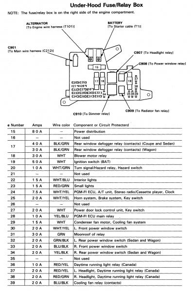 fuse box in honda civic 2007 fuse wiring diagrams