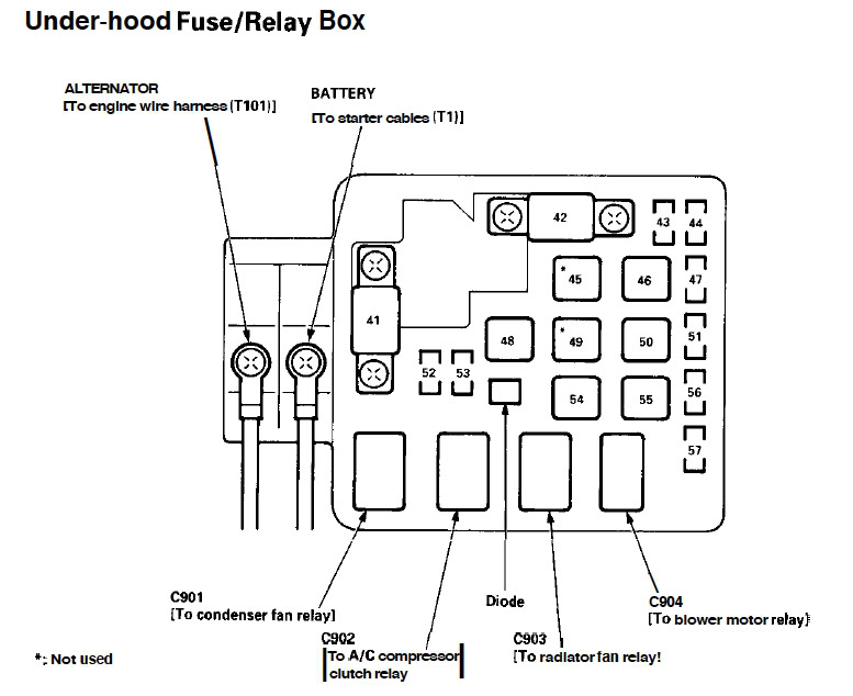 honda crv fuse box problems on honda images free download wiring 98 Honda Accord Fuse Box Diagram honda crv fuse box problems 6 hyundai genesis fuse box 98 crv fuse diagram 2007 98 honda accord fuse box diagram