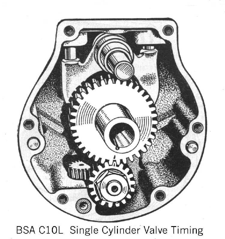 Honda Accord Timing Belt Replacement
