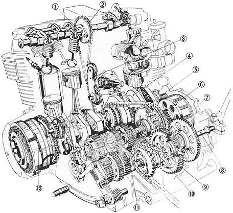 Honda CB750 Engine Diagram