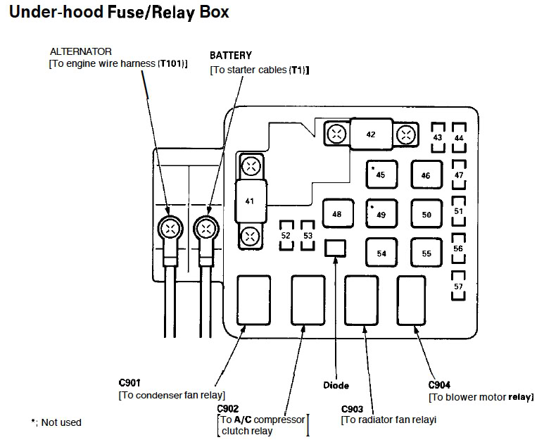 Схема блока предохранителей хонда срв