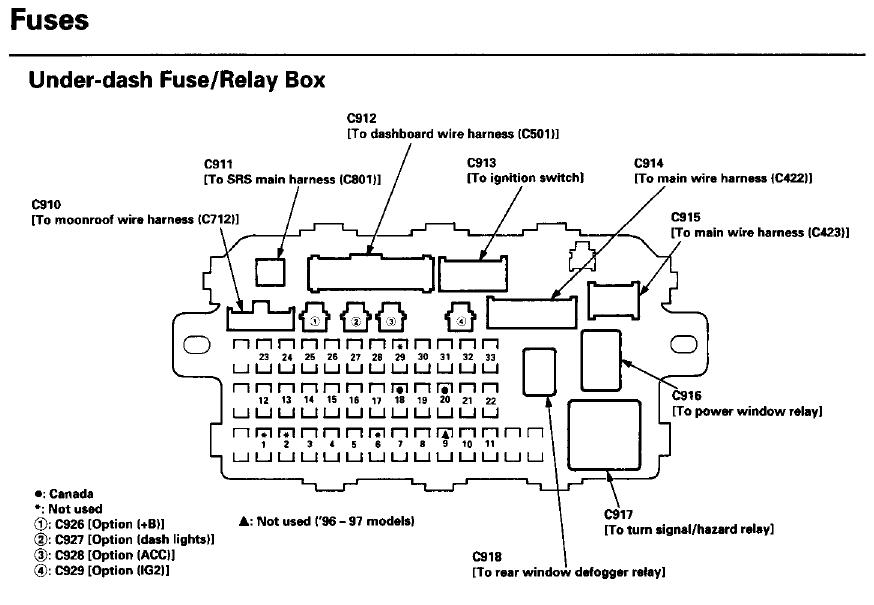 98 civic fuse panel diagram detailed schematics diagram rh antonartgallery com 2009 Honda Civic Wiring Diagram 1998 Honda Civic Engine Diagram