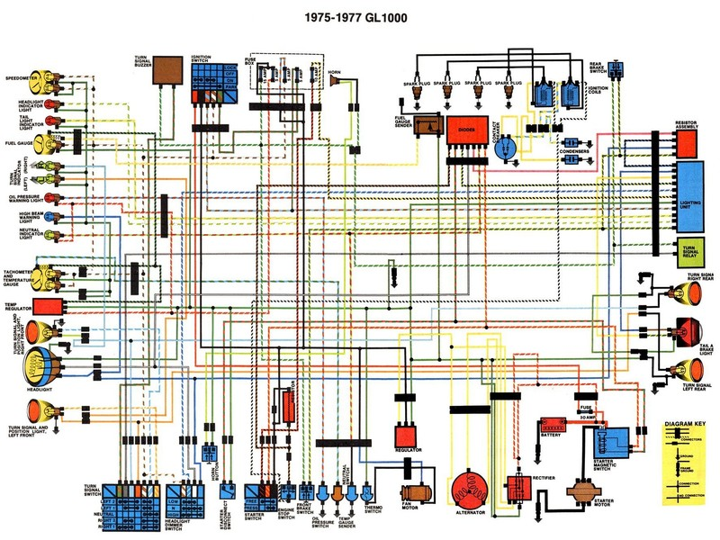 honda goldwing wiringdiagram MaLwBst 75 280z wiring diagram diagram wiring diagrams for diy car repairs 1976 datsun 280z wiring diagram at panicattacktreatment.co