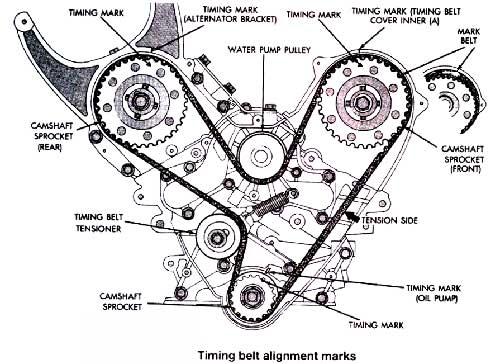 Pleasant 2007 Honda Odyssey Timing Belt Replacement Image Details Wiring 101 Akebretraxxcnl