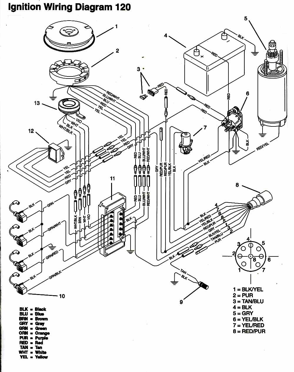 Yamaha 40 Hp 2 Stroke Outboard Wiring Diagram Free Picture - Wiring on 60 hp evinrude outboard diagrams, mercury outboard diagrams, mercury smartcraft gauges, mercury paint, mercury ranger, mercury 400r, mercury starter diagram, 89 jeep carburetor diagrams, mercury carburetor, mercury schematics, mercury electrical diagrams, mercury outboard motors, mercury parts diagrams, mercury tilt switch, mercury motor diagrams, mercury shifter diagram, mercury key switch diagram, boat battery hookup diagrams,