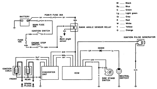 Admirable Ignition System Wiring Wiring Diagram Wiring Cloud Hisonuggs Outletorg