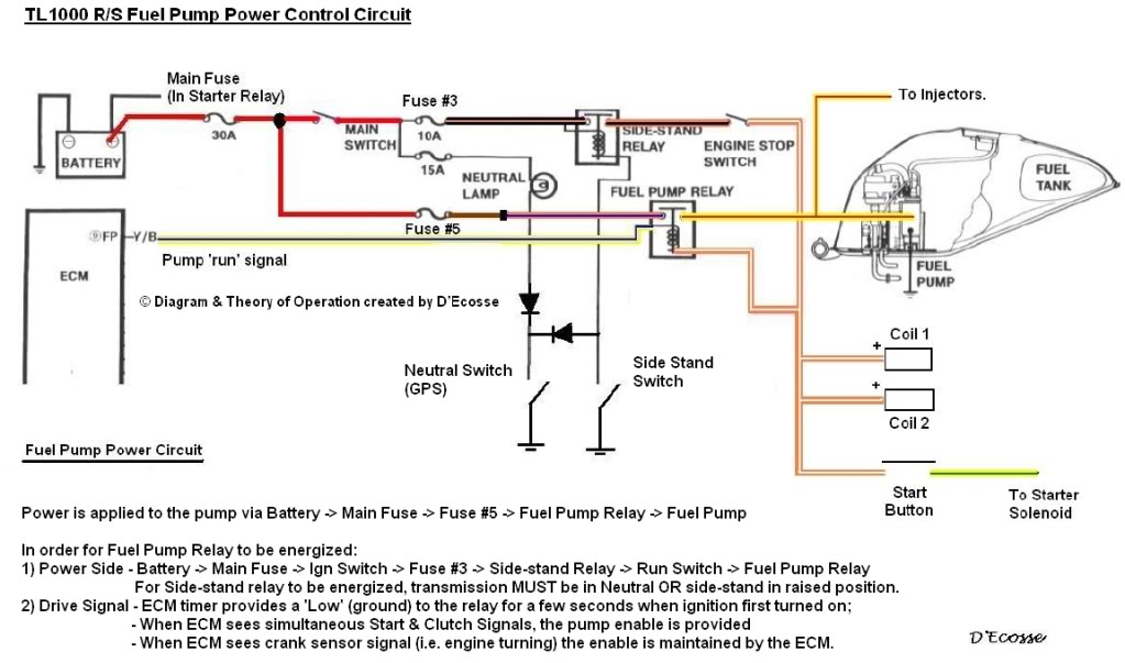Wiring Diagram For Gsxr 600 - List of Wiring Diagrams on