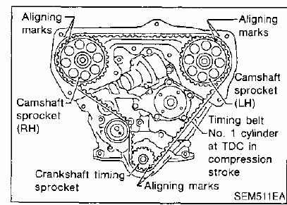 Infiniti G35 Engine Diagram - image detailsMotoGuruMAG