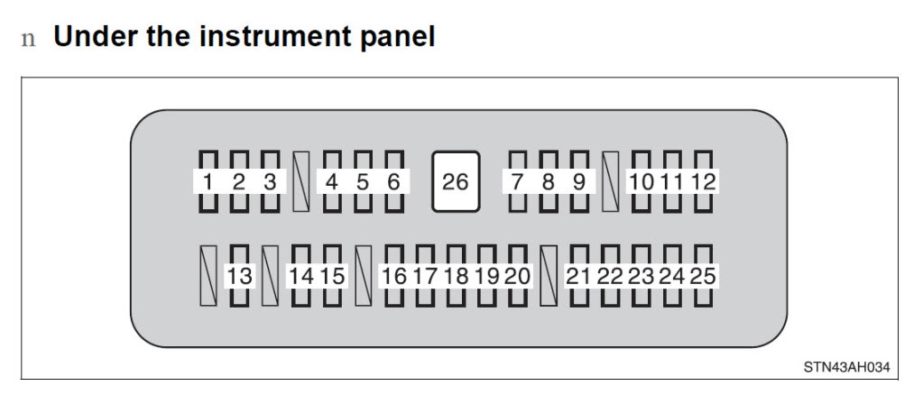 international 4700 fuse panel diagram