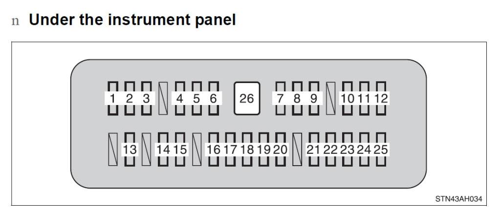 1995 international 4700 fuse box diagram example electrical wiring rh cranejapan co 2001 international 4700 fuse box 2000 international 4700 fuse box