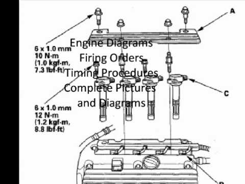 Stereo Wiring Diagram For 08 Mazda 3 additionally Volvo 440 460 Harness Wiring Diagram Up To 1991 together with 1997 Bmw 740il Engine Diagram in addition Showthread additionally Well 2004 Ford F 150 Fuel Pump Wiring Diagram. on bmw fuse box harness