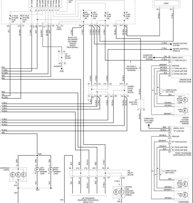 cab wiring diagram 2003 npr isuzu