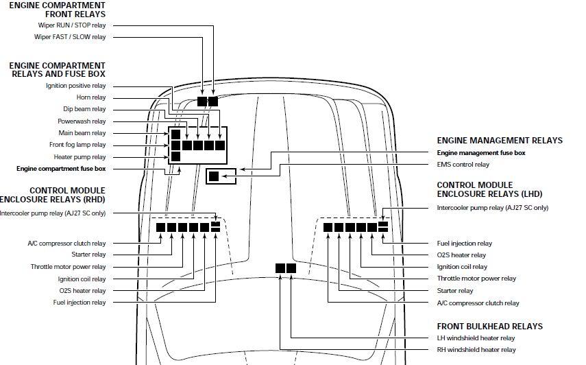 Jaguar Fuel Pump Relay Location