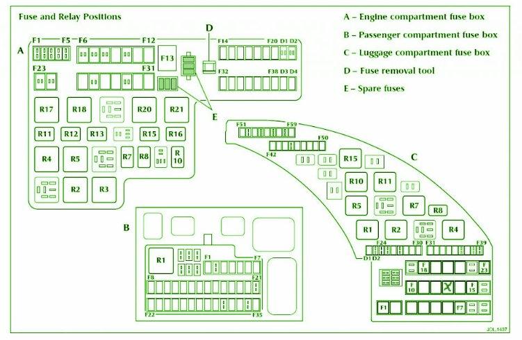 xke fuse box wiring diagram specialties