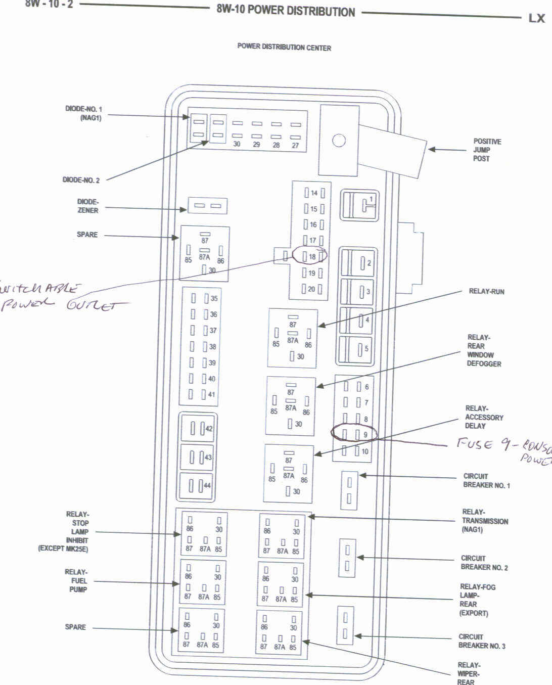 Jaguar S Type Fuse Box Diagram