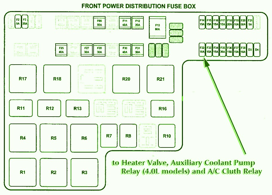 2002 jaguar s type 4 0 fuse diagram wiring diagram list 2002 Miata Fuse Box