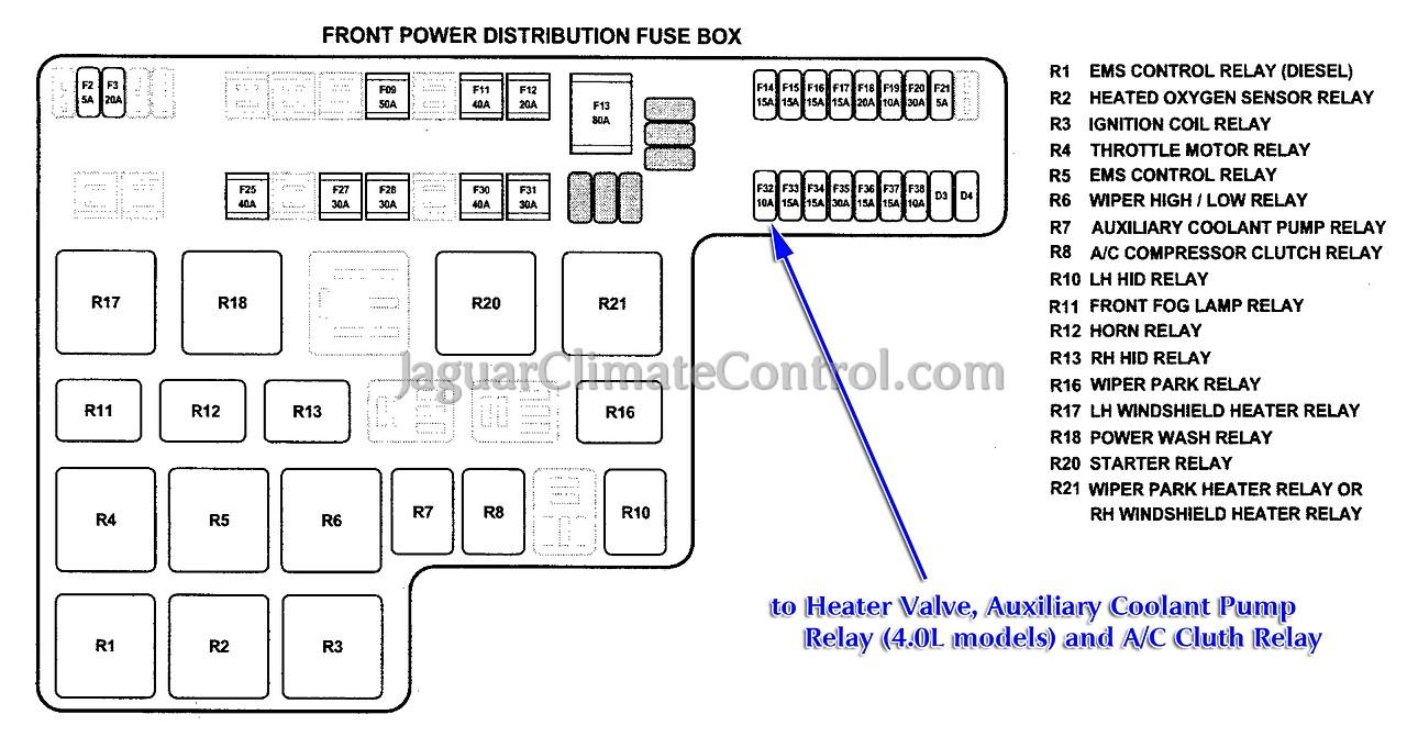 jaguar xk8 fuse box wiring diagram schematics