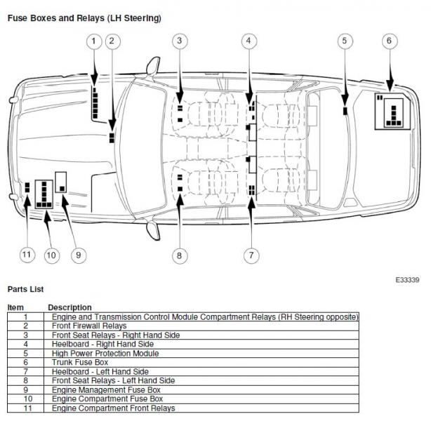 Jaguar Sovereign Fuse Box Wiring Diagram Todays1991 Xj6 Online 1991: Jaguar Wiring Diagram Color Codes At Eklablog.co