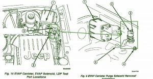 Jeep Cherokee Classic Fuse Box Diagram 2000 Jeep Cherokee Classic Fuse