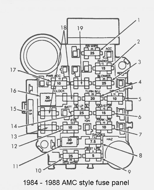 jeep cherokee fuse panel diagram UepOvHu jeep cherokee fuse panel diagram image details fuse box diagram for 1995 jeep cherokee sport at mifinder.co