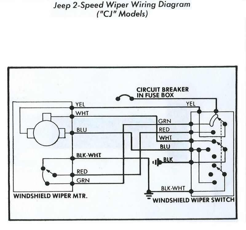 jeep cj wiper motor wiring diagram FesrUNS wiper motor wiring diagram wiper wiring diagrams instruction fiat punto wiper motor wiring diagram at edmiracle.co