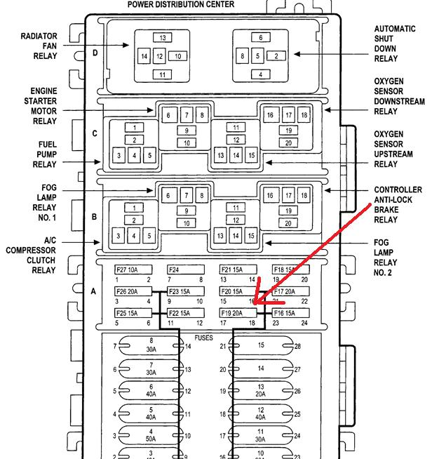 2008 jeep grand cherokee fuse box layout wiring diagram todays