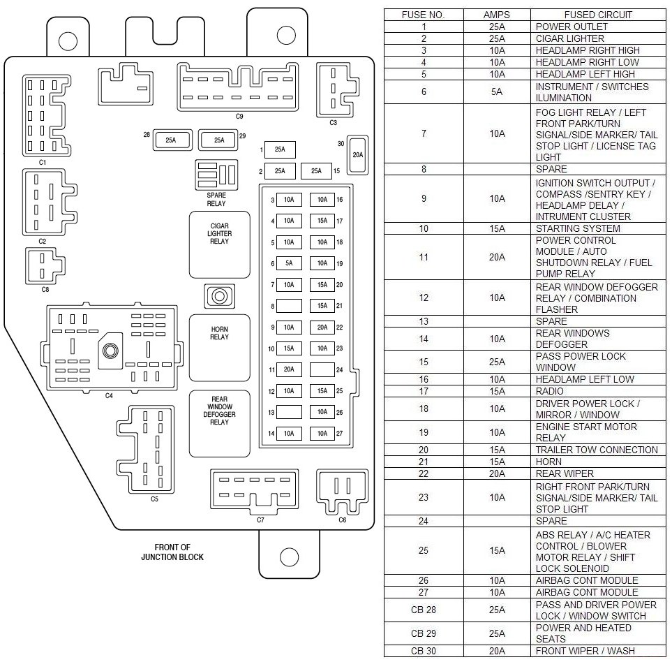 ford focus fuse box ford focus wiring diagram 2003 schematics and wiring diagrams ford focus mk1 2000 2003 wiring diagram engine bay fuse box