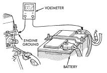 Jeep grand cherokee starter wiring diagram image details on 1993 jeep grand cherokee laredo wiring diagram 1997 Jeep Grand Cherokee Wiring Diagram 1999 Jeep Cherokee Sport Wiring Diagram