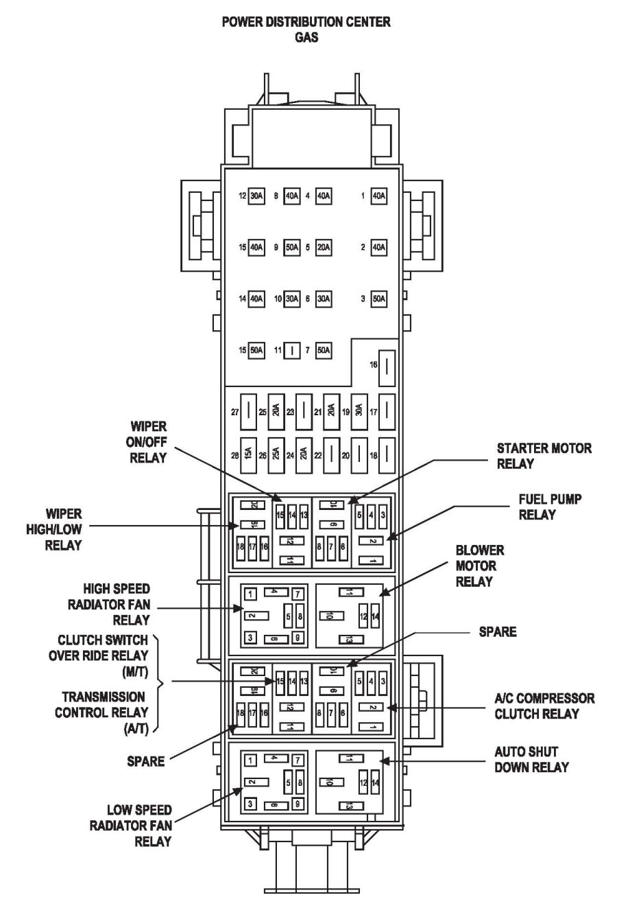 2006 jeep fuse panel diagram wiring diagram