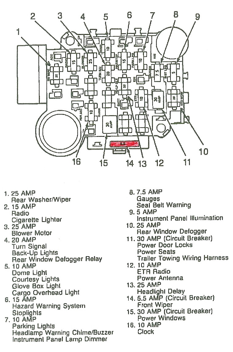 1994 Jeep Fuse Box Diagram Wiring Diagram Todays 1994 Grand Cherokee Fuse  Box Diagram 1994 Jeep Cherokee Fuse Diagram