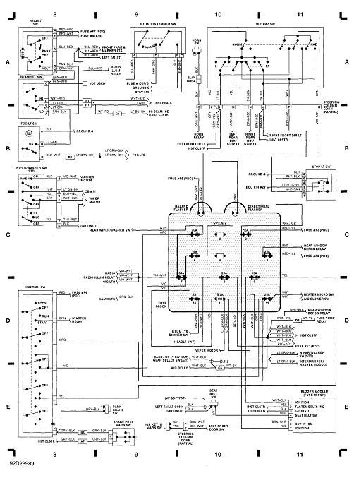 89 jeep fuse box diagram