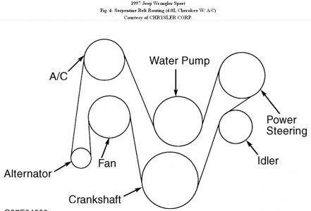 Superb Alternator Belt Diagram Wiring Diagram Wiring 101 Carnhateforg