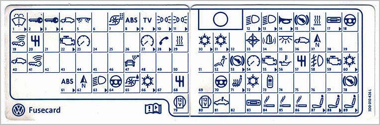 Jetta Fuse Box Diagram: Fuse Box Diagram For Vw Polo At Johnprice.co