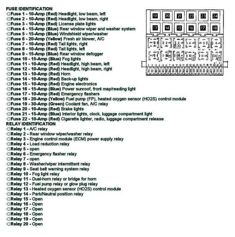 Jetta Fuse Box Diagram