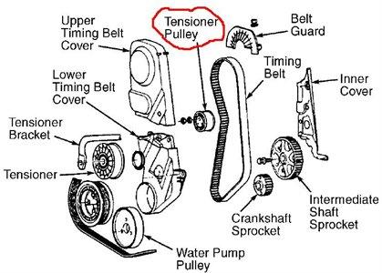 Jetta TDI Timing Belt