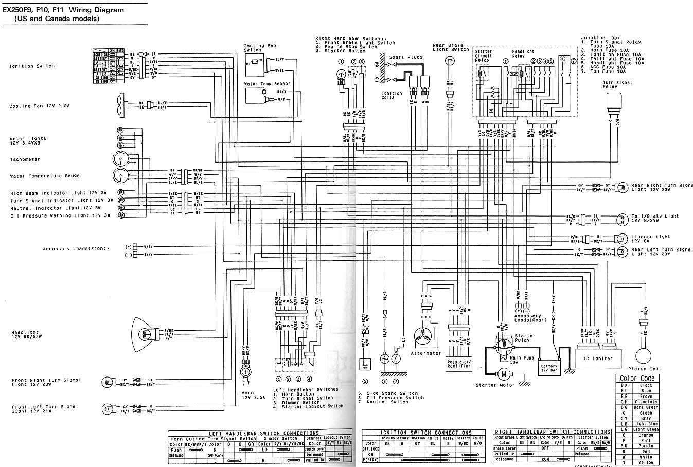 Kawasaki 800 Wiring Diagram Schematic Diagrams Hisun 1998 Vulcan Trusted 1993 Suzuki 250 4 Wheeler Wire