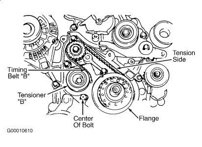 93 Mazda 626 Engine Diagram moreover Detroit Engine Diagram moreover 96 Ford Explorer 5 0 Relay Diagram besides Mazda 626 Belt Replacement additionally 9347MAZ03 ENGINE REPAIR. on 2002 626 fuel pump wiring