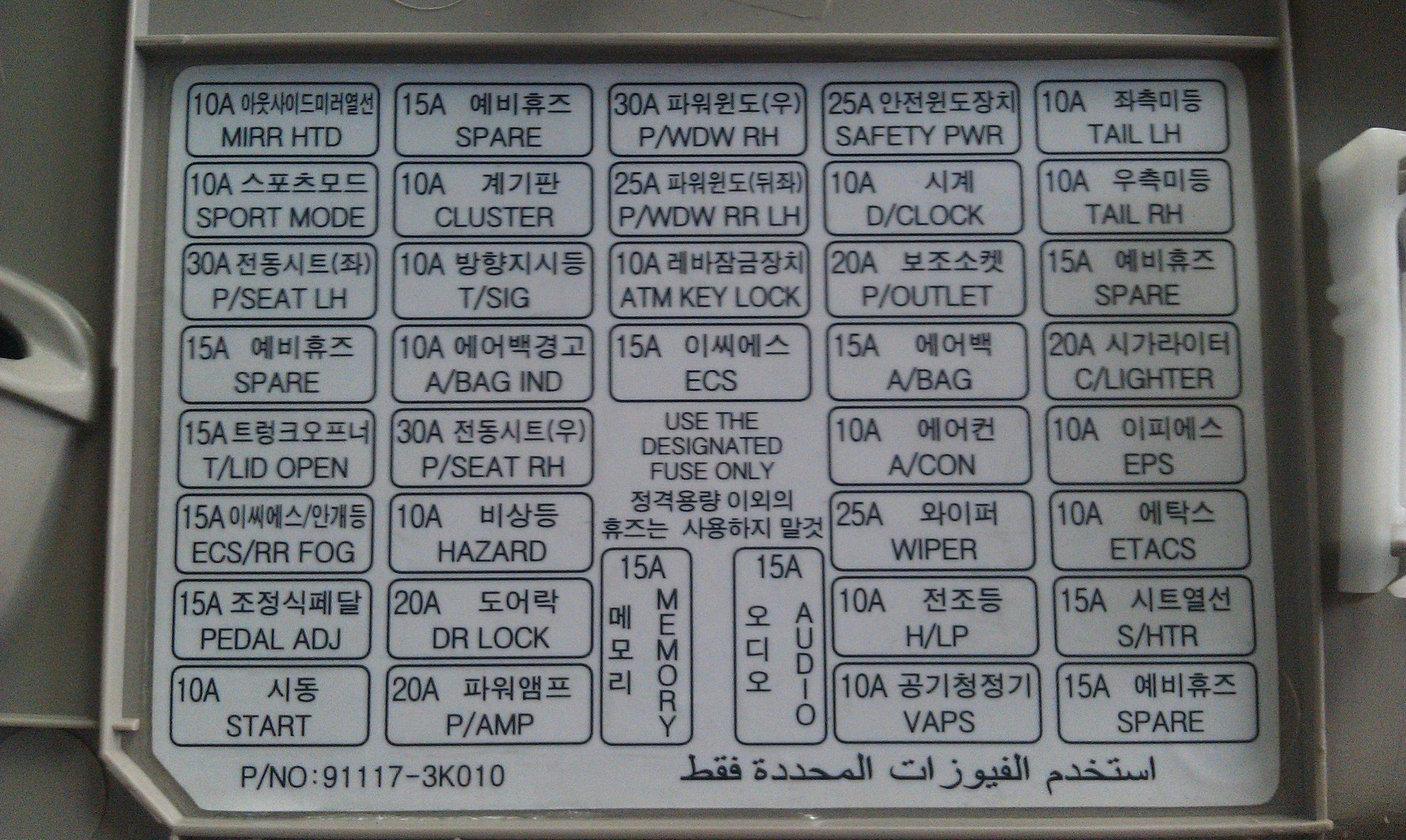 Kia Sorento Transfer Box Fuse Basic Guide Wiring Diagram \u2022 2005 Kia  Sedona Fuse Panel Diagram 2004 Kia Sorento Fuse Box Diagram