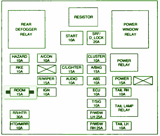 2003 KIA Spectra Fuse Box Wiring Diagrams Collection Rh Starsinc Co Diagram Picture Of The: 2009 KIA Spectra Engine Diagram At Goccuoi.net