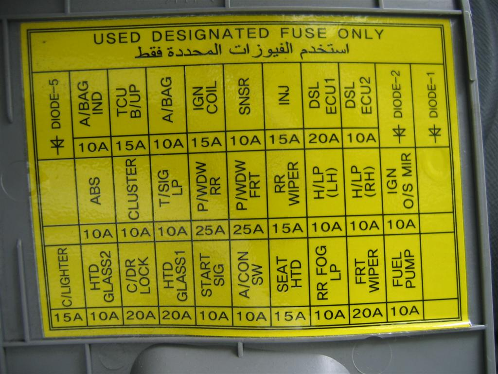kia spectra fuse box diagram yyyylob kia spectra fuse box diagram image details 2000 kia sportage fuse box location at soozxer.org