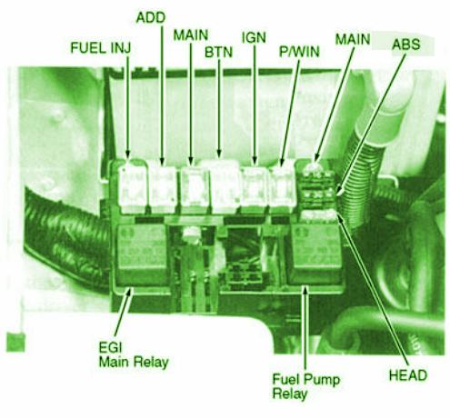 kia sportage fuse box diagram image details rh motogurumag com 2000 kia sportage wiring diagram pdf 2000 kia sportage wiring diagram pdf
