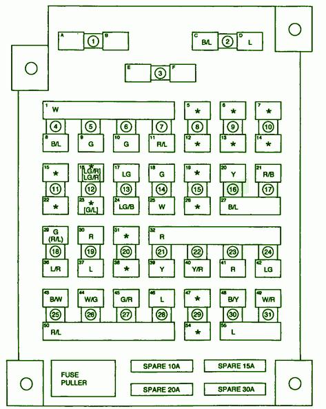 kia sportage fuse box diagram PqBcPOT kia sportage fuse box diagram image details 2001 kia sportage fuse box diagram at cos-gaming.co