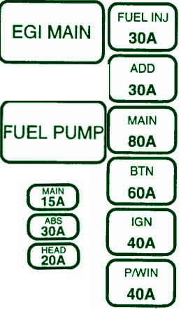 kia sportage fuse box diagram nzQqmCV kia sportage fuse box diagram image details 98 kia sephia fuse box diagram at gsmx.co
