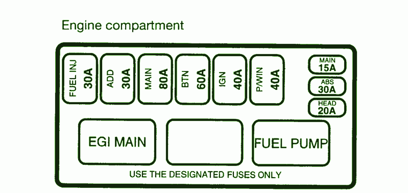 kia sportage fuse box diagram vNQNmId kia sportage fuse box diagram image details 2000 kia sportage fuse box location at soozxer.org