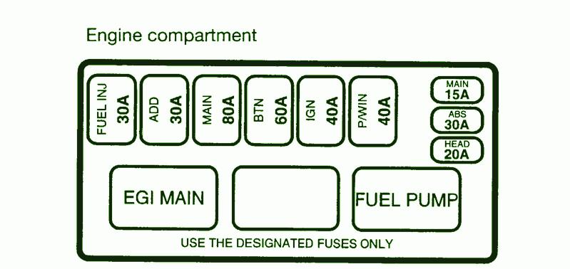 kia sportage fuse box diagram image details rh motogurumag com 1998 Kia Sportage Fuse Box Diagram Kia Sportage Wiring Diagrams