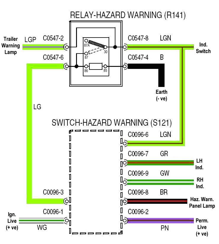 land rover indicator wiring diagram schematics wiring data u2022 rh case hub co land rover series 2 indicator wiring diagram Land Rover Discovery Hood Diagram